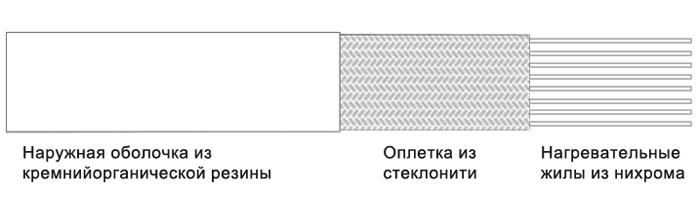 Чертеж нагревательной ленты с терморегулятором