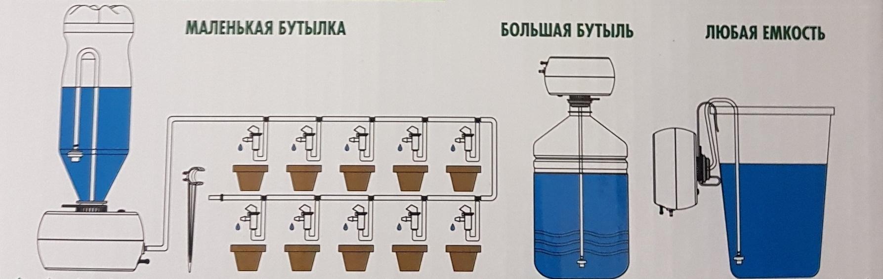 Схема установки системы полива GA-014